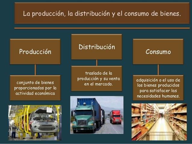 Resultado de imagen de la produccion distribucion y consumo