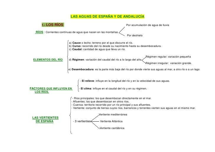 LAS AGUAS DE ESPAÑA Y DE ANDALUCÍA         1.- LOS RÍOS                                                        Por acumula...