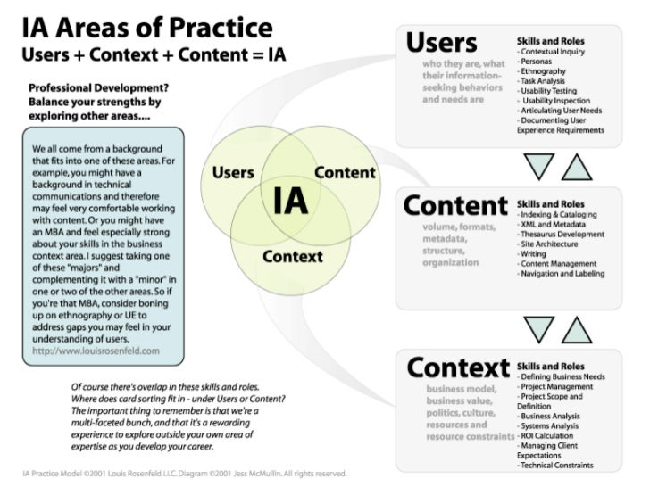 nature of organizing information and content He qualitative research methods introduced  qualitative methods to address questions about people's ways of organizing,  to frame the content and scope of.