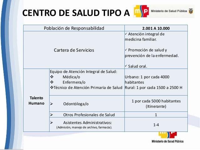 Miguel malo viceministro de salud del ecuador la salud - Centro de salud aravaca ...