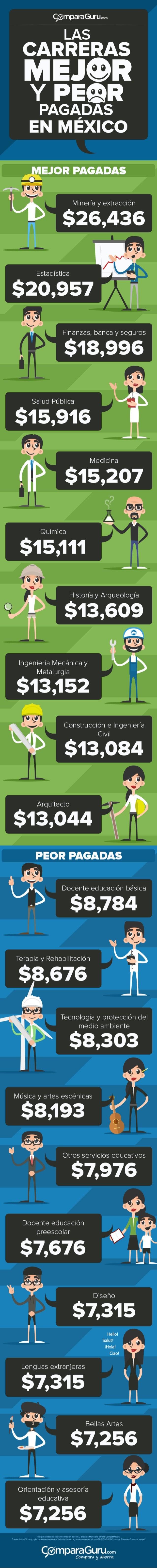 gümparaGurum  LAS CARRERAS  MEJQR Y PEQR  PAGADAS EN MEXICO  & T 9 QI  V JL   Estadística   35333833335 ñ SÏEÏSÏIG  vi E30...