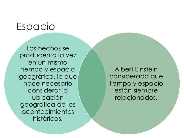 ◦ La categoría espacio-tiempo interesa  particularmente al historiador en cuanto  tiene relación con la sociedad, es decir...