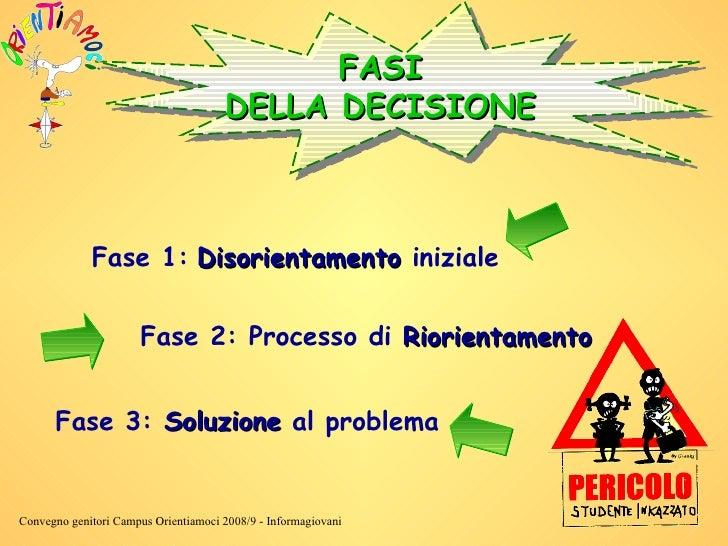 FASI  DELLA DECISIONE   Fase 1:   Disorientamento  iniziale Fase 2: Processo di  Riorientamento Fase 3:  Soluzione  al pro...