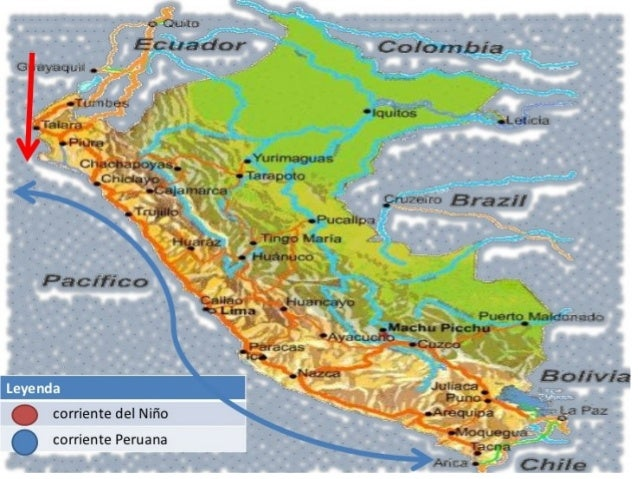 Corriente peruana