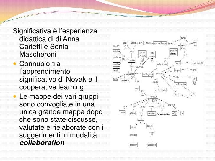Wiki Wiki si presta a diversi  utilizzi: sviluppare esperienze di  scrittura collaborativa esplicitare una  problematic...