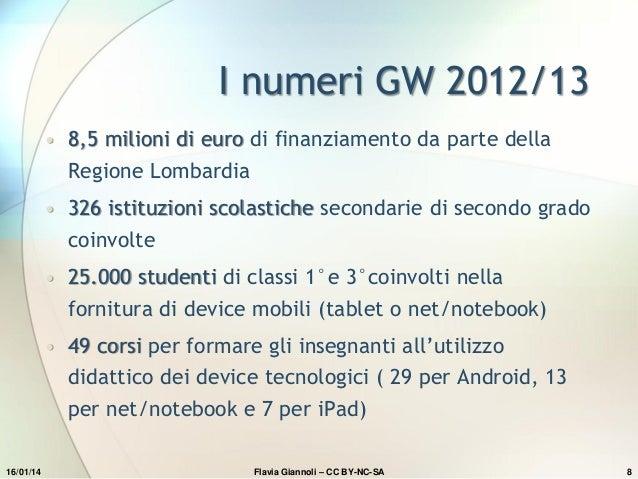 I numeri GW 2012/13 • 8,5 milioni di euro di finanziamento da parte della Regione Lombardia • 326 istituzioni scolastiche ...