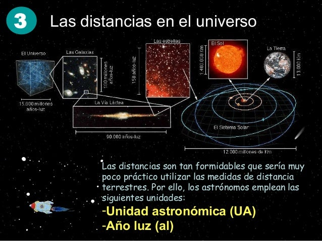 """Resultado de imagen de universo.jpg"""""""