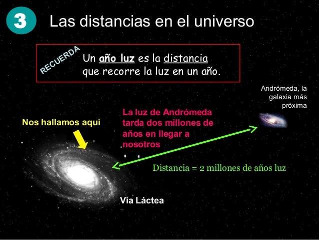 Resultado de imagen de Las distancias  en  el universo