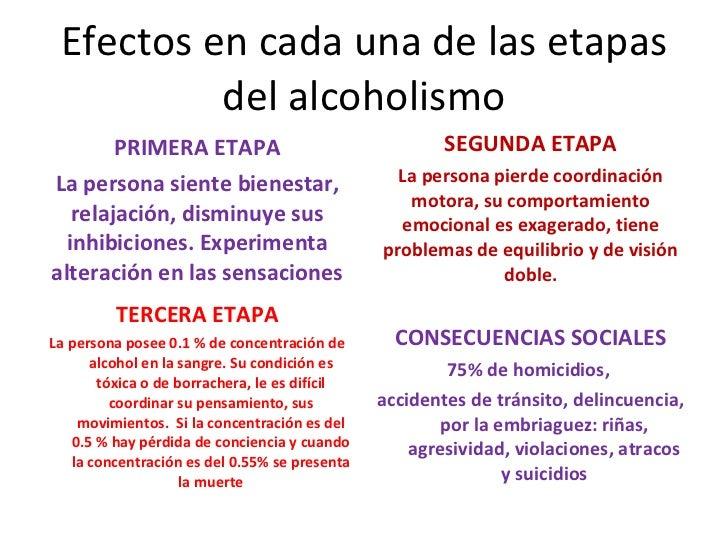 Desaparece cuanto el alcohol después de la dipsomanía