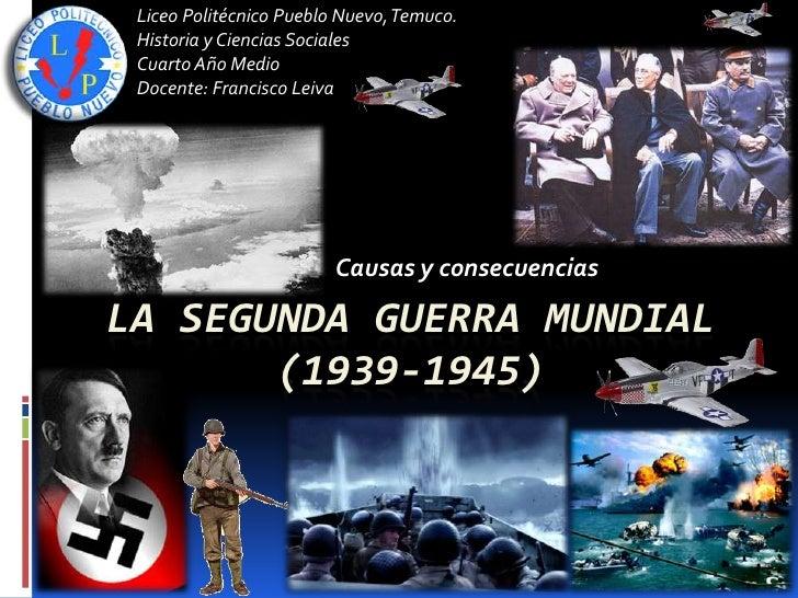 Liceo Politécnico Pueblo Nuevo, Temuco. Historia y Ciencias Sociales Cuarto Año Medio Docente: Francisco Leiva            ...
