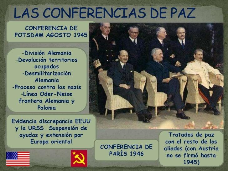 Resultado de imagen de conferencias de paz de la segunda guerra mundial resumen