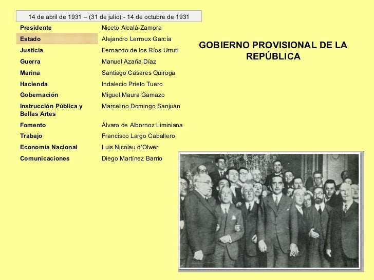 GOBIERNO PROVISIONAL DE LA REPÚBLICA 14 de abril de 1931 – (31 de julio) - 14 de octubre de 1931 Presidente Niceto Alcalá-...