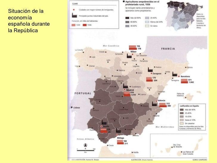 Situación de la economía española durante la República