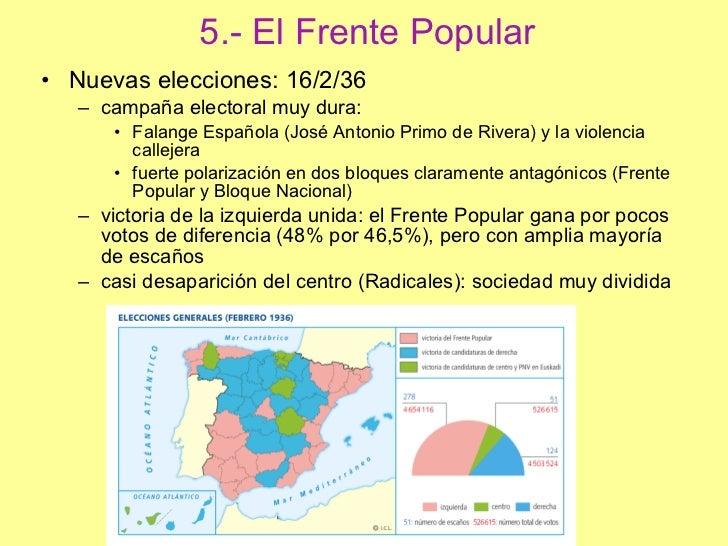 5.- El Frente Popular <ul><li>Nuevas elecciones: 16/2/36 </li></ul><ul><ul><li>campaña electoral muy dura: </li></ul></ul>...