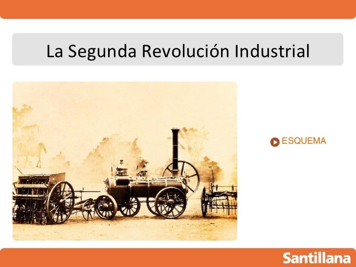 La Segunda Revolución Industrial                            ESQUEMA