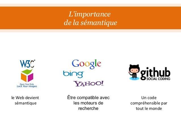 La sémantique html5 et Wordpress Slide 2
