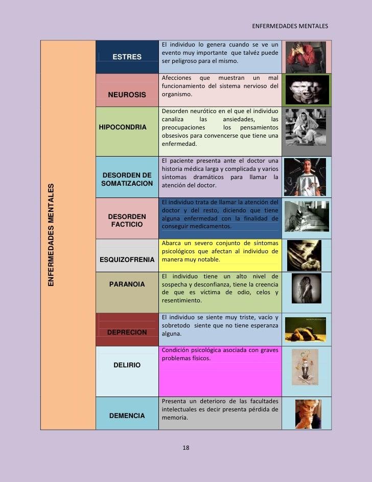 Medicamentos que afectan la memoria