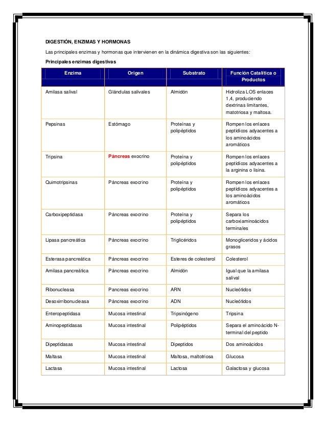 Marca y regulacion hormonal del metabolismo