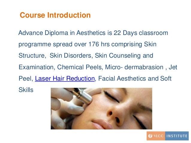 Laser Aesthetics, Aesthetics School, Aesthetics Academy