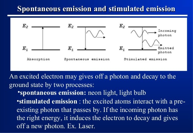 Spontaneous emission and stimulated emission  An excited electron may gives off a photon and decay to the ground state by ...