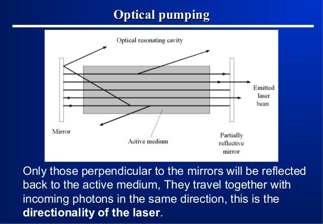 Optical pumping  Only those perpendicular to the mirrors will be reflected back to the active medium, They travel together...