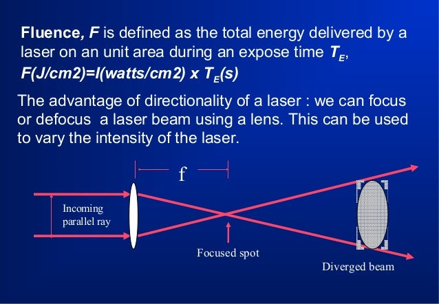 essay on laser and its application Applications of laser essay applications of laser application 1 : defense a laser range finder is an example of an application in the defense system of a country to knock down an enemy tank, it is necessary to range it very accurately because of its high intensity and very low.