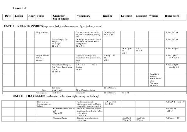 laser b2 workbook answers pdf