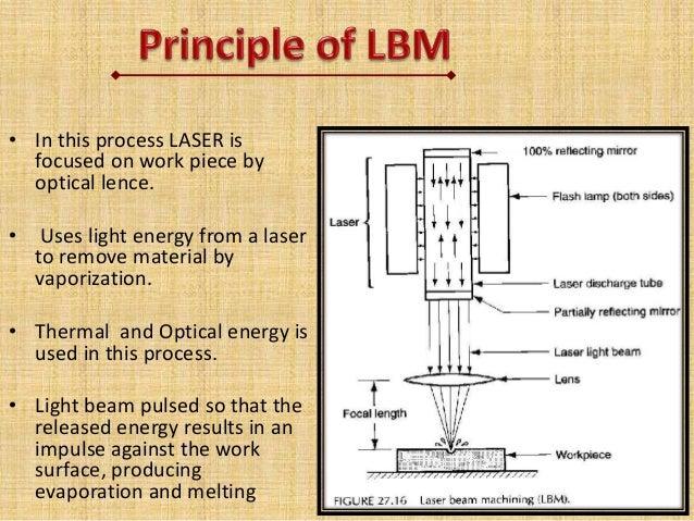 Laser Beam Machining For Dliploma Student