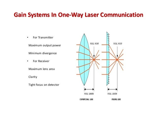 one way laser communication system