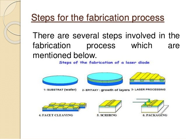 Fabrication Process Related Keywords & Suggestions
