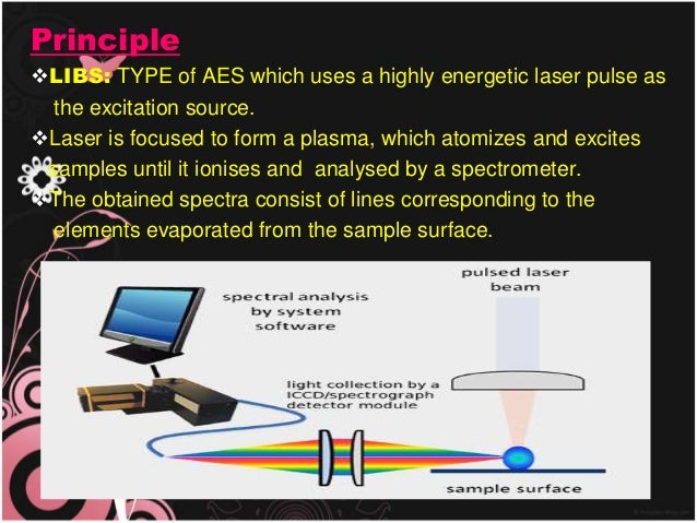 laser induced breakdown spectroscopy thesis 2018-7-8 laser-induced breakdown spectroscopy (libs) has been used for real-world applications ranging from mining sample analysis to.