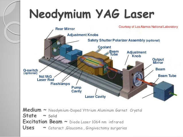 Laser Amp It S Applications