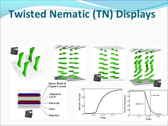 Laser  Led Lcd Display