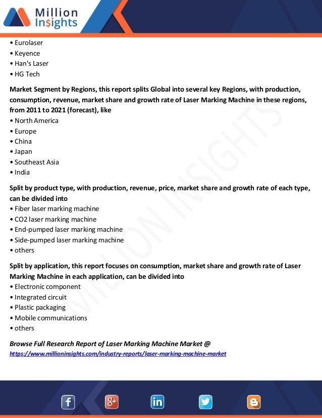 Laser Marking Machine Market Size Share Raw Material