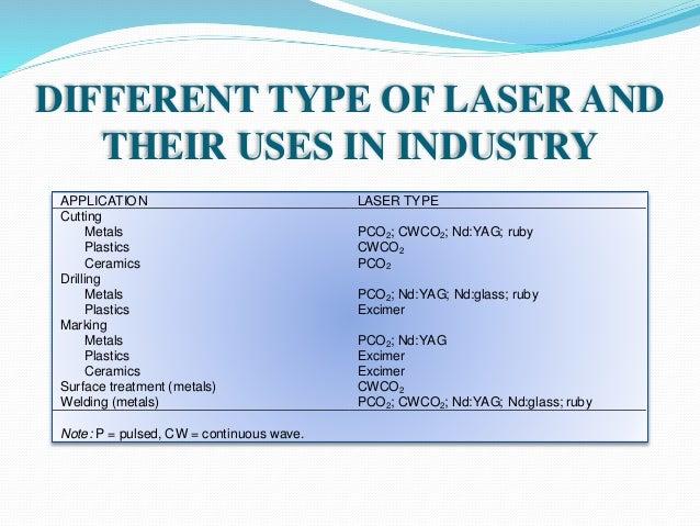 Laser Micromachining Seminar Ppt