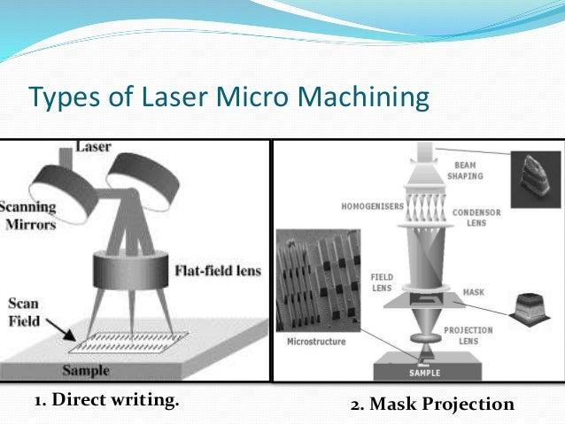Laser Micro Machining