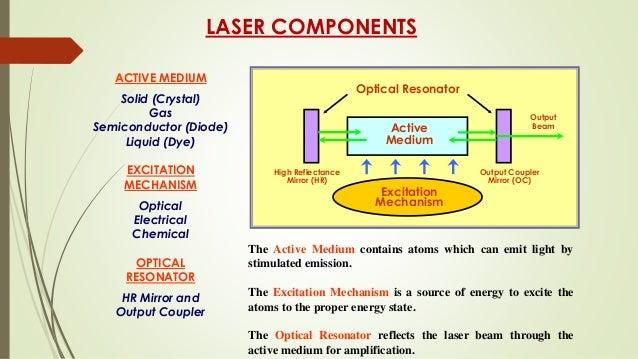 488 Nm Laser Diode