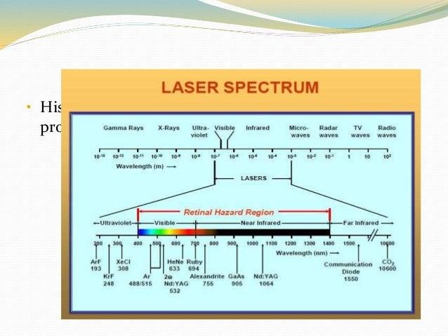Lasers in orthodontics - 웹