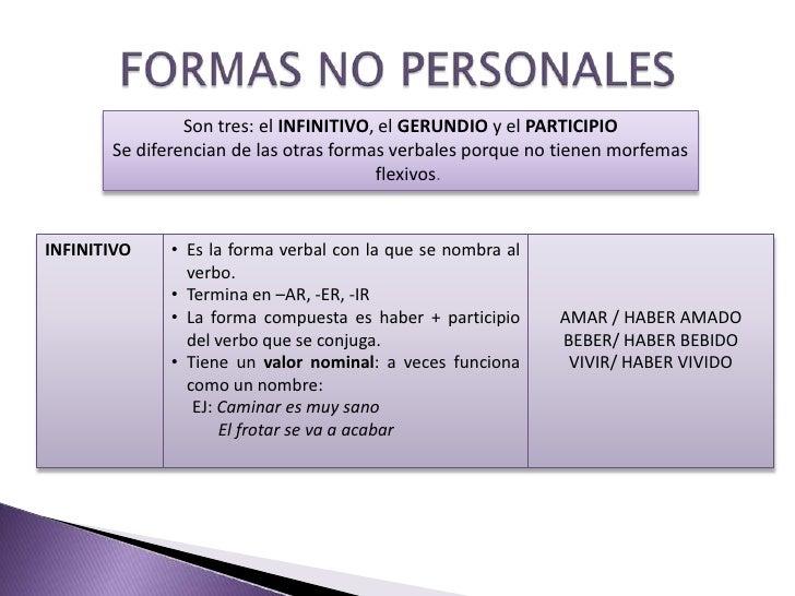 Las Formas No Personales Del Verbo