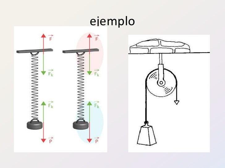 ejemplo<br />