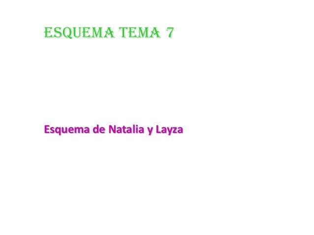 Esquema tema 7  Esquema de Natalia y Layza
