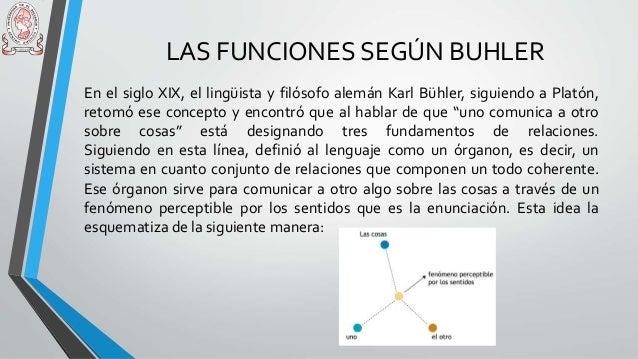 Las funciones semánticas del signo lingüístico según buhlers Slide 3