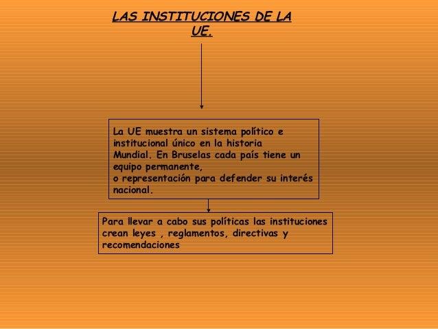 LAS INSTITUCIONES DE LA UE.  La UE muestra un sistema político e institucional único en la historia Mundial. En Bruselas c...