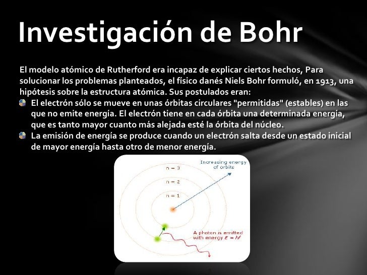 Modelo atomico de niels bohr yahoo dating 10