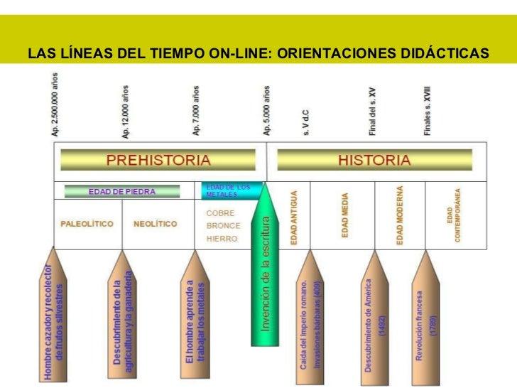 LAS LÍNEAS DEL TIEMPO ON-LINE: ORIENTACIONES DIDÁCTICAS
