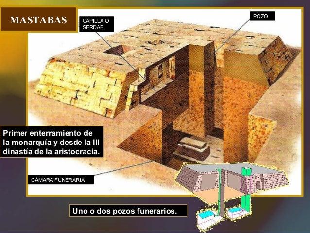 Las mastabas de saqqara