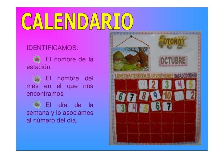 IDENTIFICAMOS:        El nombre de la estación.       El nombre del mes en el que nos encontramos       El día de la seman...
