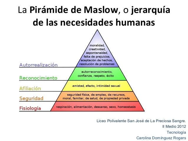 LaPirámide de Maslow,ojerarquíade las necesidades humanasLiceo Polivalente San José de La Preciosa Sangre.II Medio 2012...
