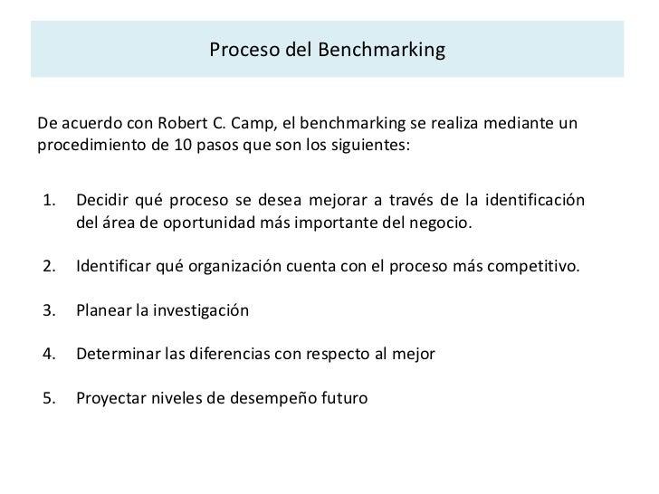 Benchmarking establece metas y estándares<br /><ul><li>Método para el establecimiento de metas y medidas de productividad ...