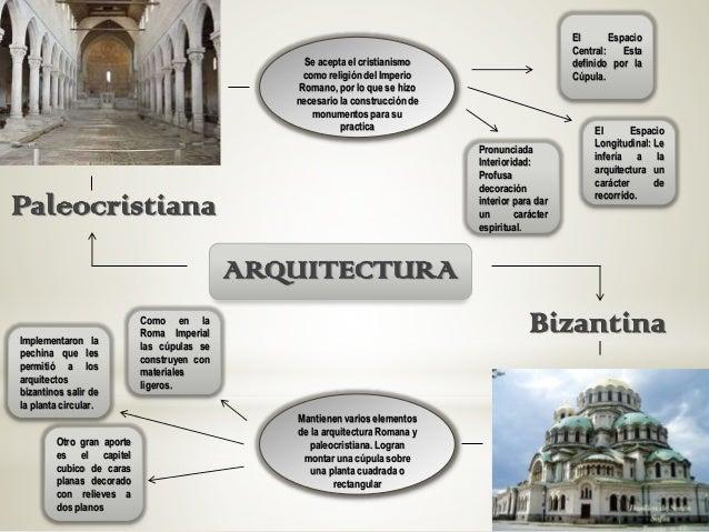 Obras mas importante de la arquitectura paleocristiana y bizantina Slide 2
